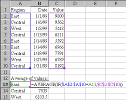 creating formulas in excel use a cse formula array formula to perform super calculations on