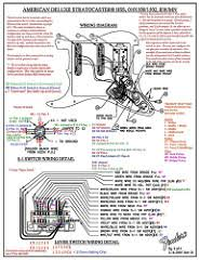 wiring diagram for fender stratocaster the wiring diagram fender deluxe strat pickup wiring diagram nilza wiring diagram