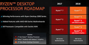 Amd Shows Off 2018 Ryzen Processor Roadmap And Slashes