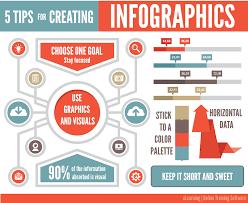 Simple Info Graphics 5 Tips For Creating Infographics Digitalchalk Blog