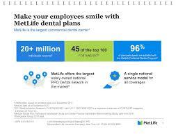 Image result for metlife dental