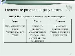 Учет расчетов по оплате труда персонала предприятия на примере ООО  Учет персонала курсовая