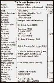 Charlestown High World History Legacy Of The Haitian