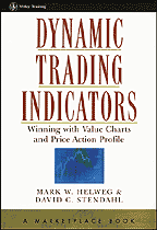 Value Charts And Price Action Profile Books November 2002