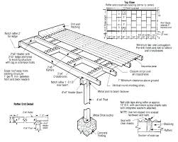 corrugated metal roof flashing details installing translucent corrugated roof panels corrugated roof