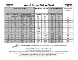 Screw Diameter Chart Wood Screw Sizing Chart