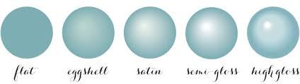 Paint Sheen Chart Sherwin Williams How To Pick The Right Sheen And Types Of Paint