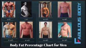 How To Find Out Fat Percentage Know Your Body Fat Percentage Without Any Use Of Equipments Youtube
