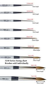 Acrylic Paint Brush Size Chart 3250 Russian Pure Sable Detail Round Brush