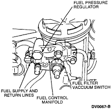 fuel bowl diagram ford truck enthusiasts forums 97fws1 gif views 51052 size 14 5 kb