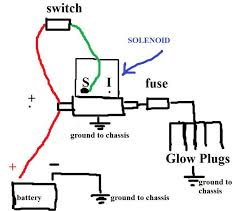 wiring a glow plug explore wiring diagram on the net • glow plug relay wiring diagram wiring diagrams reader rh 74 taste freiburg de wiring diagram glow