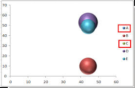 How To No Overlap Bubble In Bubble Chart In Excel