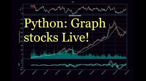 Python Charting Stocks Part 31 Graphing Live Intra Day Stock Prices
