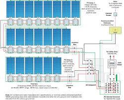 grid tie wiring diagram wiring diagram experts grid tie inverter wiring diagram grid tie wiring diagram