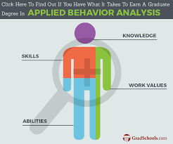 Top Applied Behavior Analysis Programs Best Aba Programs 2018 In