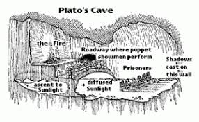 plato s allegory of the cave does this allegory have relevance in  plato s allegory of the cave