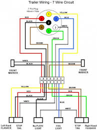 trailer wiring 7 pin diagram ireleast info 7 pin trailer wiring diagram 7 automotive wiring diagrams wiring diagram