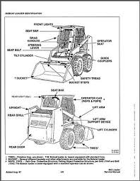 loader zeppy io bobcat 843 skid steer loader service manual on a cd