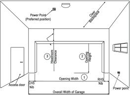 garage door widthsBeautiful Ideas Standard Garage Door Width Classy Idea Double Car