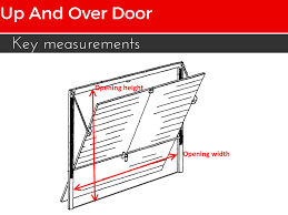 swing up garage door hinges. Measurements For Up And Over Garage Doors Are Quite Simple. In Most Cases, All You Need To Know Is The Height Width Of Opening. Swing Door Hinges