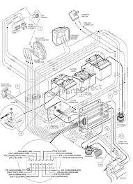 generous 95 gas club car wiring diagram pictures inspiration club car electric golf cart wiring diagram at 1980 Club Car Wiring Diagram