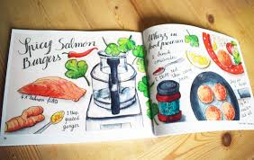 y salmon burgers ilrated recipe by sophie peanut