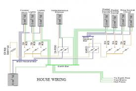 home electrical wiring in hindi home image wiring electrical house wiring in hindi electrical image on home electrical wiring in hindi