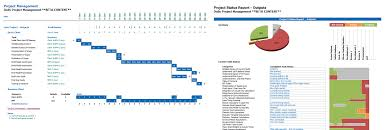 Project Status Chart Project Management Beta Content Bpm Global