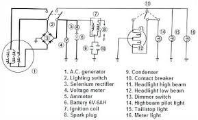 generator wiring diagram and electrical schematics pdf various generator wiring schematic chicago electric generator wiring diagram and electrical schematics symbols d