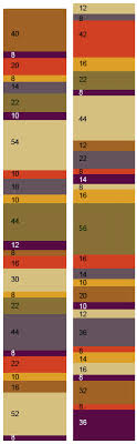 Dr Who Scarf Pattern Awesome Knitting Pattern For Tom Baker's Doctor Who Scarf Imgur