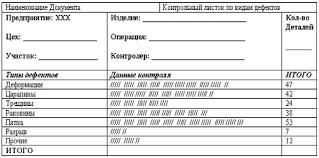 Управление качеством продукции Конспект