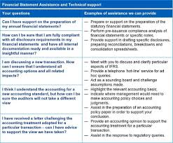 Financial Statement Examples Financial Statement Assistance And Technical Support Kpmg