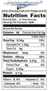 nutrition facts labels for all items in sauces es spreads food group