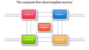Personnel Flow Chart Template A Five Noded Corporate Flow Chart Template