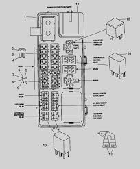 freightliner relay and fuse panel diagrams wiring diagram freightliner relay and fuse panel diagrams wiring diagram load freightliner relay and fuse panel diagrams