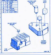 87 el camino fuse box 87 wiring diagrams