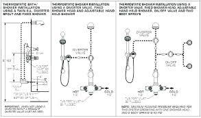changing shower valve delta shower valve shower valve installation delta shower valve installation shower valve diagram