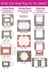 Choosing A Rug Size For The Dining Room Rugs In Living
