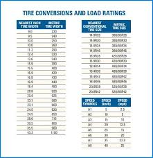 Car Tire Width Chart Tire Conversion Motorcycle Online Charts Collection