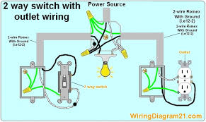 how to wire an electrical outlet wiring diagram house electrical Wall Outlet Wiring Diagram electrical outlet 2 way switch wiring diagram how to wire light with receptacl electrical wall outlet wiring diagram