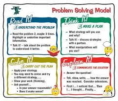 math word problem solver online outspoken essays 1922 acircmiddot math word problems solver acircmiddot behavior illness essay