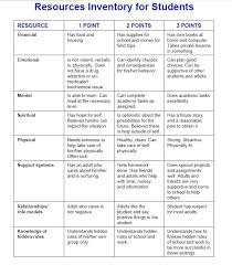 Pin by Bob Crumley on Education | Student resources, High school  counseling, Teaching