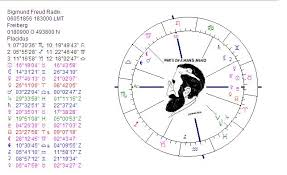 Freud Birth Chart Astropost The Sexuality In Sigmund Freuds Chart