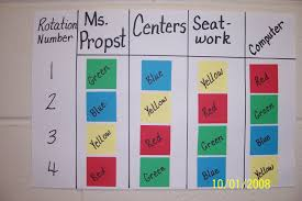 Reading Center Rotation Chart Small Group Schedule Center Rotations Center Rotation