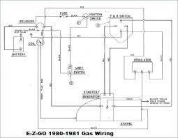 1999 cushman haulster wiring diagram wiring diagram for you • cushman cart wiring diagram 2000 not lossing wiring diagram u2022 rh innovationdesigns co cushman truckster wiring diagram cushman golf cart wiring diagram