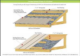 metal roof installation metal roofing installation details outstanding corrugated metal roofing