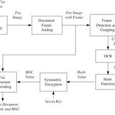 Document Fax Fax Machine Diagram Schematics Online