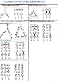 480v motor wiring diagram wiring diagram mega 480v motor wiring diagram wiring diagram basic 480v motor wiring diagram