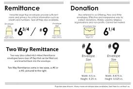 Envelope Size Chart Pdf Church Donation Envelopes Remittance Offerings Mmprint Com