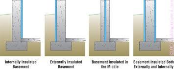 basement foundation design. Figure_04: Generic Insulation Approaches Basement Foundation Design G